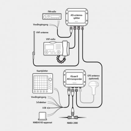 S AIS Antenne splitter-schema